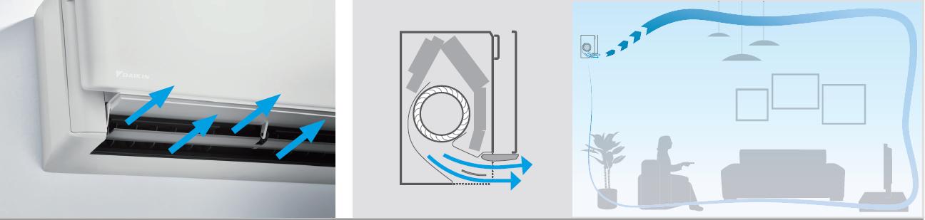 Efectul Coanda in modul racire (jetul de aer urca spre tavan)
